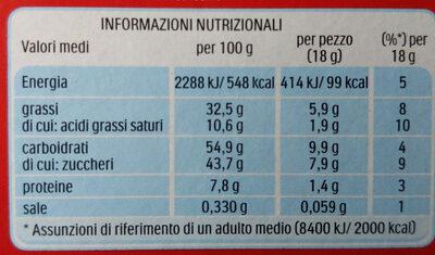 Tronky nocciola - Informazioni nutrizionali - it