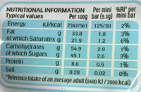 Chocolate with cereals - Nutrition facts