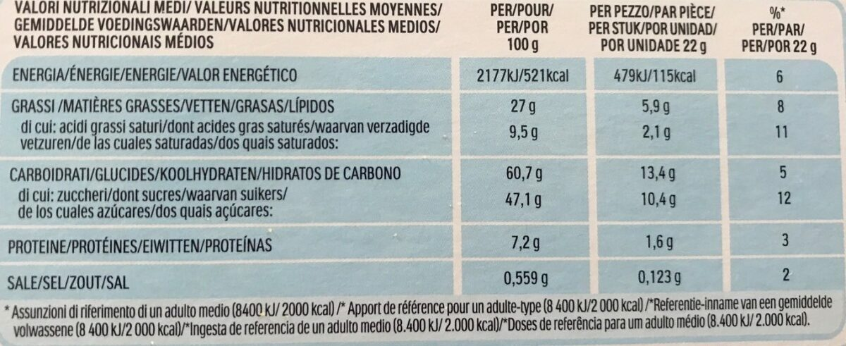 Nutella B-ready - Nutrition facts