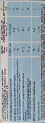 NUTELLA B-READY biscuits 220g paquet de 10 pièces - Informations nutritionnelles - fr