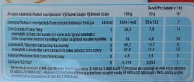 Kinder Pingu Prajitura cu lapte si caramel trasa in ciocolata - Nutrition facts - ro