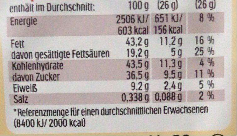 Duplo choconuts white - Informations nutritionnelles - de