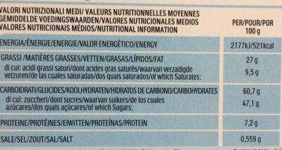 NUTELLA B-READY biscuits 132g paquet de 6 pièces - Nutrition facts - fr
