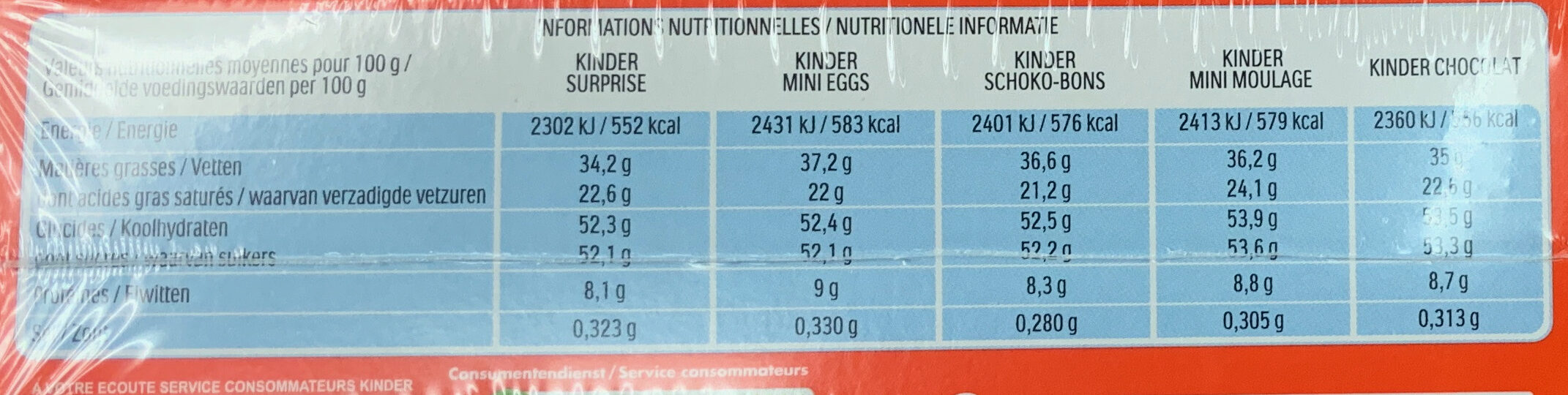 Kinder calendrier de l avent chalet - Nutrition facts - fr