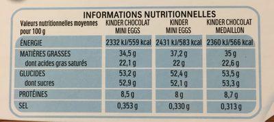 Calendrier de l'Avent - Nutrition facts