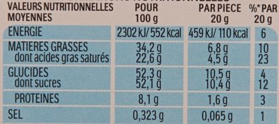 Kinder surprise - Informations nutritionnelles