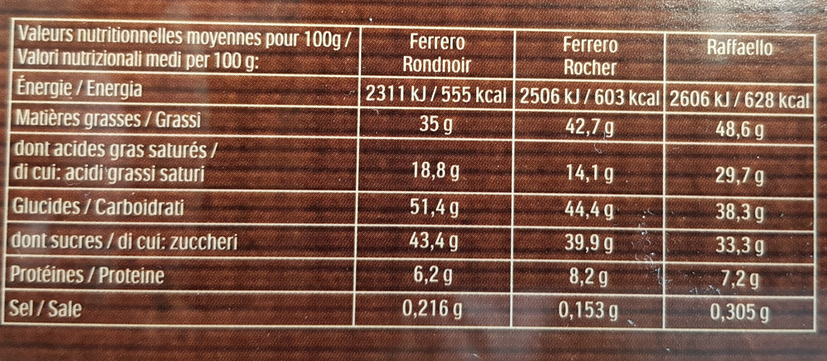 Ferrero 48 Piece Collection - Nutrition facts - fr
