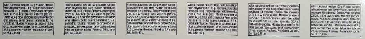 Golden Gallery - Informations nutritionnelles