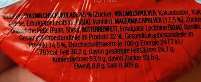 Kinder maxi - Valori nutrizionali - de