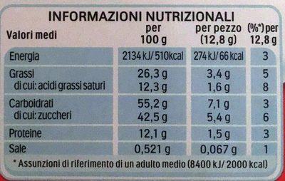 Kinder Cards - Informations nutritionnelles