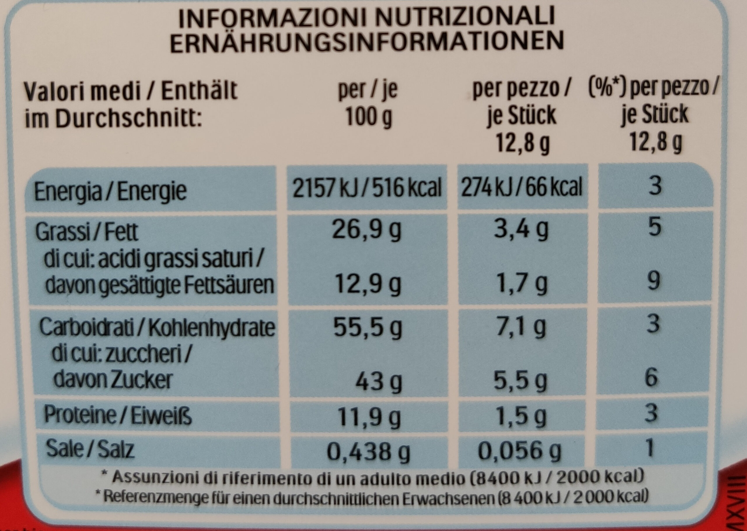 Biscuit Kinder Cards Chocolat (2x5) - Informazioni nutrizionali - it