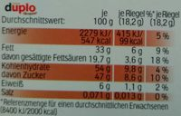 duplo Zartbitter - Nutrition facts