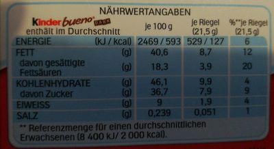 Kinder Bueno dark - Informations nutritionnelles