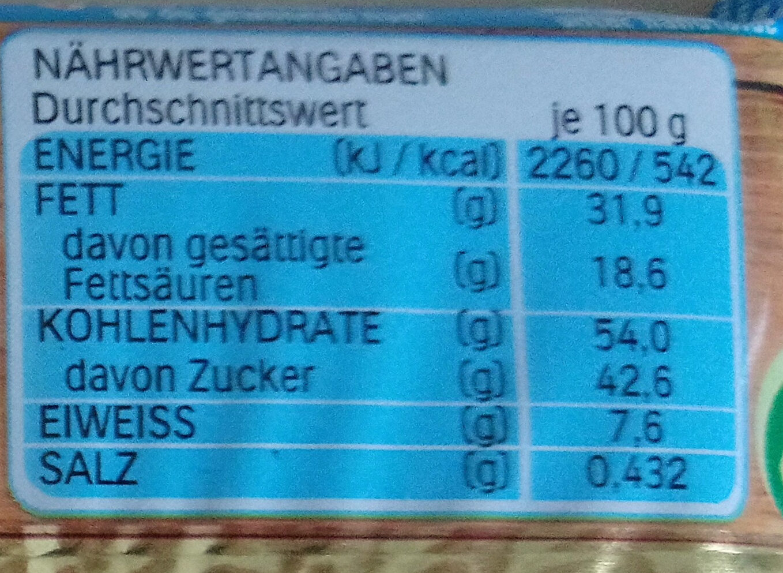 2x Hanuta Haselnuss-Schnitte - Informations nutritionnelles