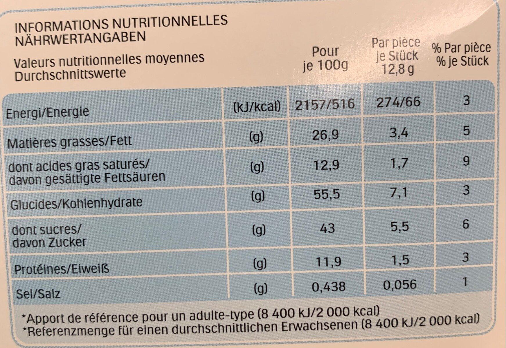 Kinder cards - Informations nutritionnelles - fr