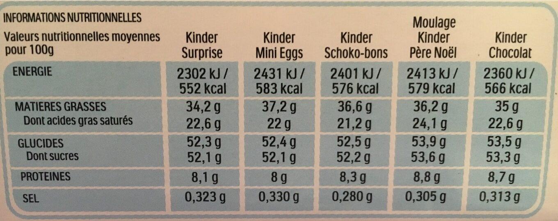 Calendrier de l'avent 3D - Informations nutritionnelles - fr