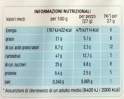 Brioss - Nutrition facts - it