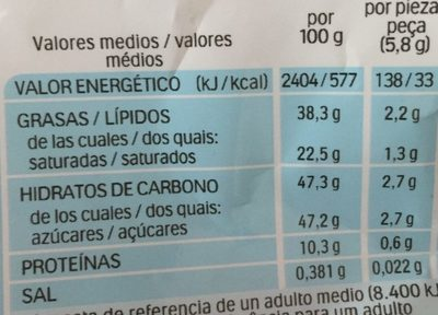 Kinder Schoko-Bons White - Informations nutritionnelles
