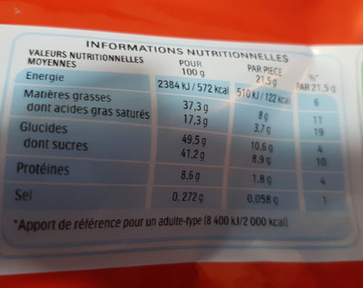 Bueno - Informations nutritionnelles