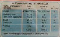 Kinder bueno gaufrettes enrobees de chocolat 10 x2 barres - Informations nutritionnelles - fr
