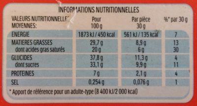 Kinder pingui chocolat t6 pack de 6 etuis - Informations nutritionnelles - fr