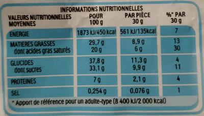 Kinder pingui chocolat t8 pack de 8 etuis - Nährwertangaben - fr
