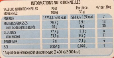 Kinder pingui gouter frais genoise avec chocolat noir extra, fourree lait et cacao t8 pack de 8 etuis - Nutrition facts - fr