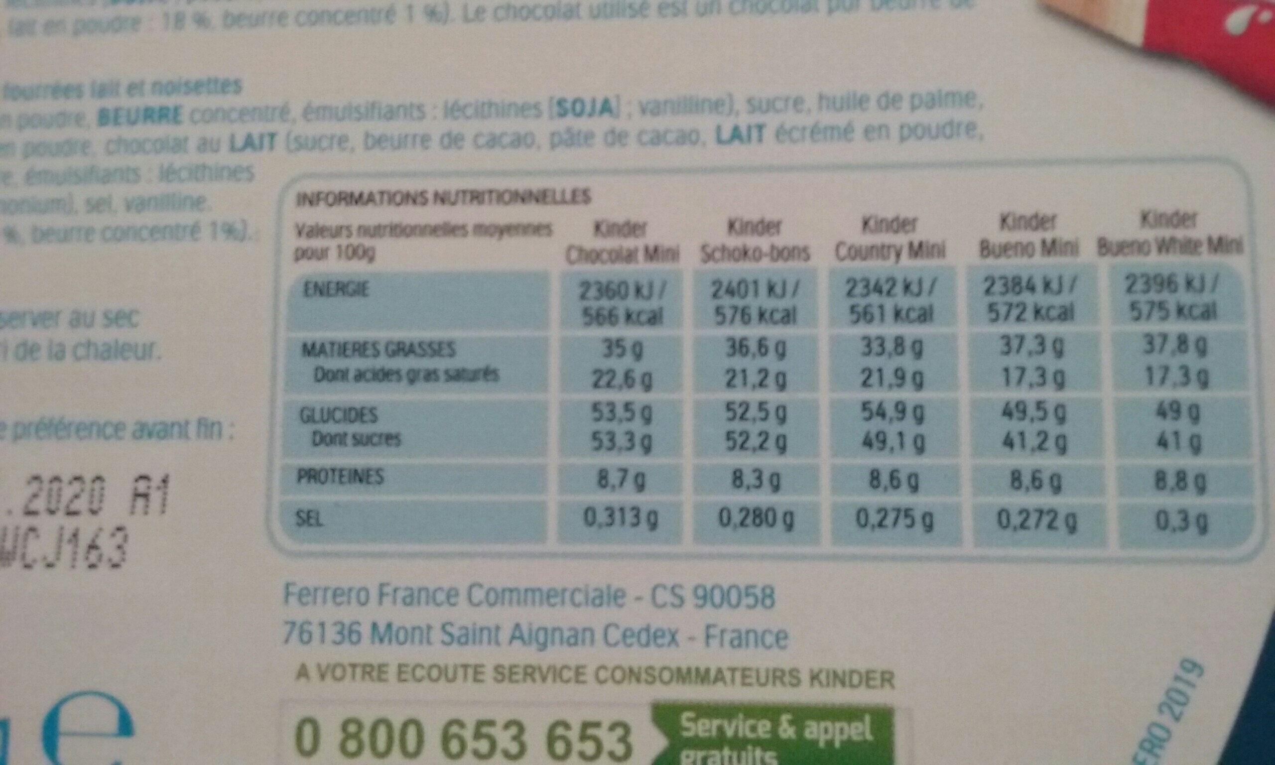 Happy moments minimix - Informació nutricional - fr