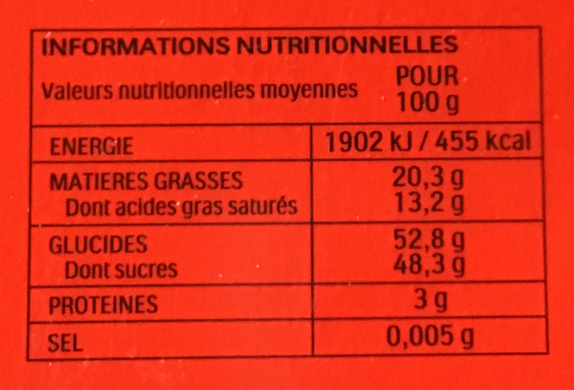 2 gouts - Nutrition facts - fr