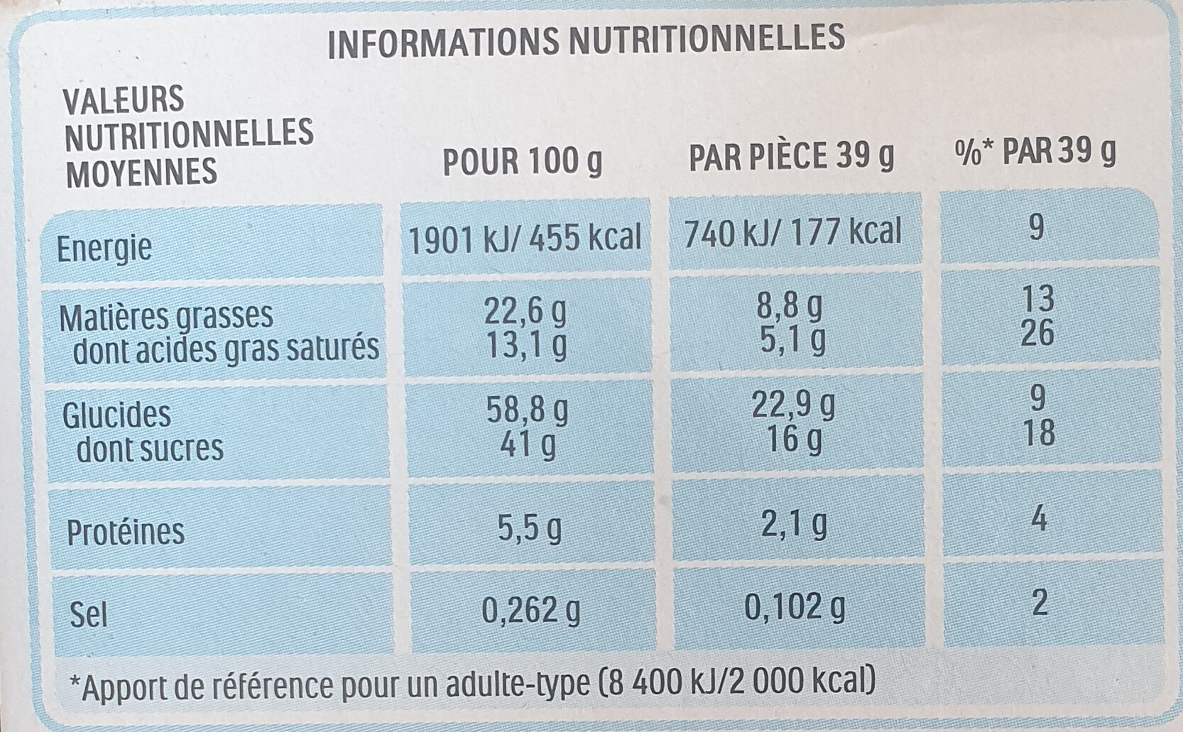 Kinder delice cacao gateau enrobe au cacao et fourre au lait t20 pack de 20 pieces - Valori nutrizionali - fr