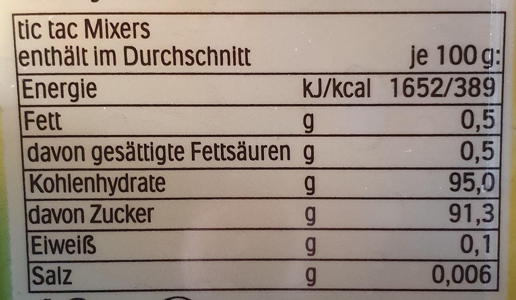 Mixers - Zitrone wird zu Minztee - Nährwertangaben - de