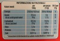 Kinder cereale noisette biscuit petit dejeuner aux cereales et noisettes t(2 x6) pack de 6x2 biscuits - Nutrition facts - fr