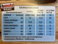 hanuta Riegel - Nährwertangaben