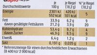 Duplo Dark & Vanilla - Nährwertangaben - de