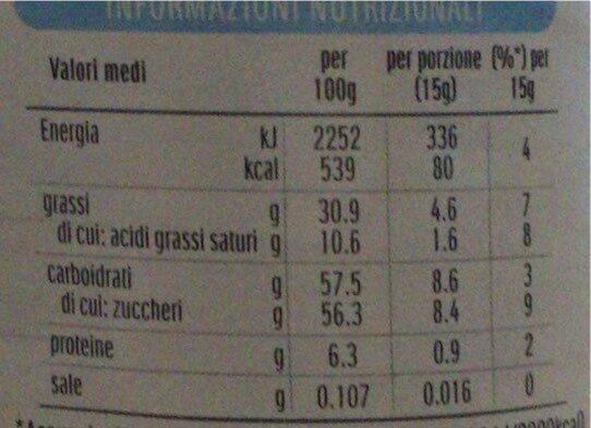 Nutella - Valori nutrizionali - it