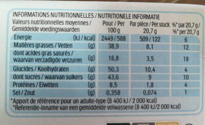 Kinder happy hippo noisette biscuit en forme d'hippopotame fourre au lait et aux noisettes pack de 5 pieces - Valori nutrizionali - fr