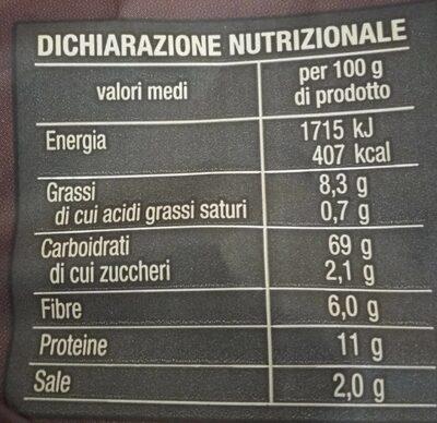 Crostini - Informations nutritionnelles - it