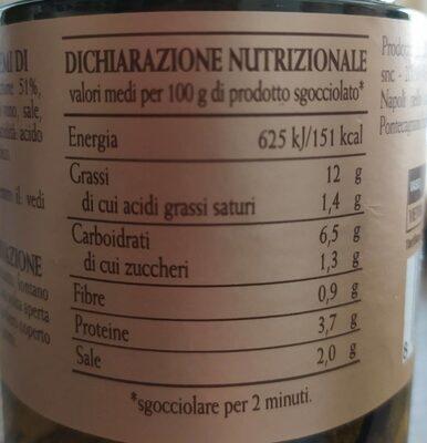 Zucchine alla scapece con menta sottolio - Informations nutritionnelles - it