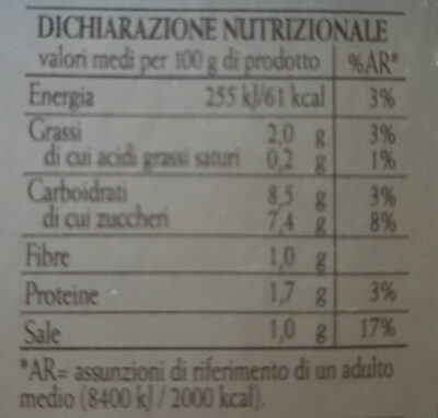 Gazpacho con olio extravergine d'oliva - Informations nutritionnelles - it