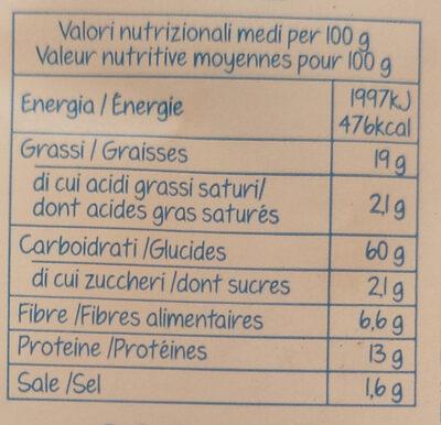 Mutti Semi - Informations nutritionnelles