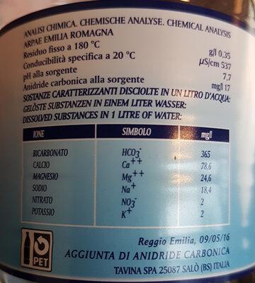 Acqua Minerale Naturale Frizzante - Nutrition facts