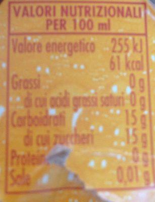 Crodino - Nutrition facts