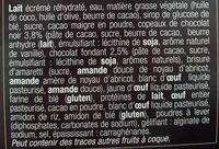 Profiteroles - Ingredients