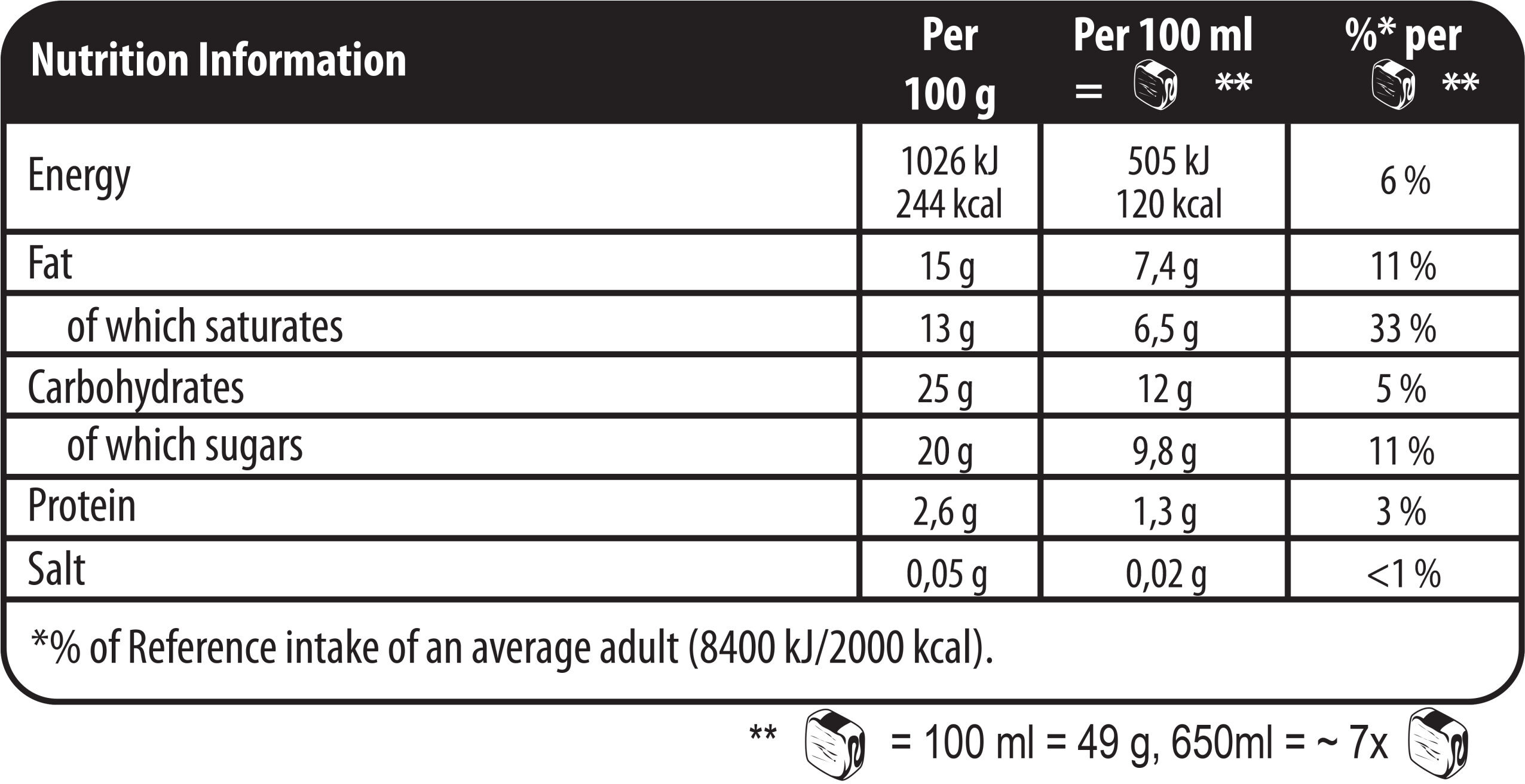 Viennetta Glace Dessert Menthe 7 parts 650ml - Nutrition facts - fr