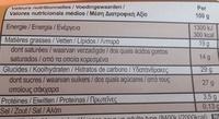Magnum Classic - Informations nutritionnelles