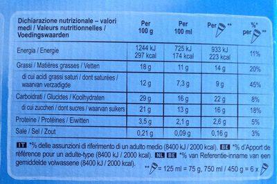 Algida Cornetto Classico x - Valori nutrizionali - fr
