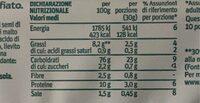 Crackers con riso soffiato - Nutrition facts - it