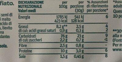 Crackers con riso soffiato - Nutrition facts