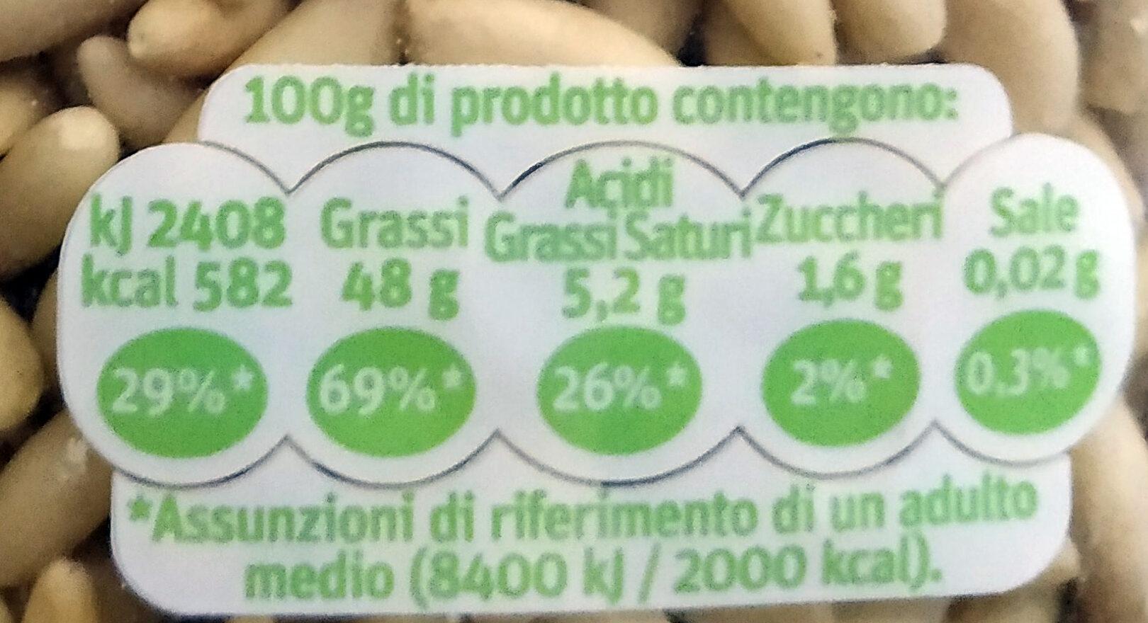 Pinoli - Nutrition facts - it