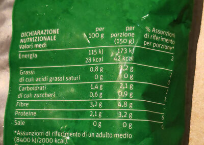 bieta erbetta surgelata - Nutrition facts